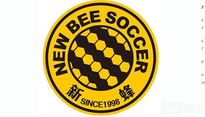 牛比俱乐部?业余俱乐部江阴新蜂英文名抢眼:NEW BEE