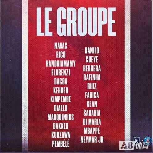 巴黎欧冠客战伊斯坦布尔大名单:内马尔、姆巴佩领衔,盖耶科雷尔回归