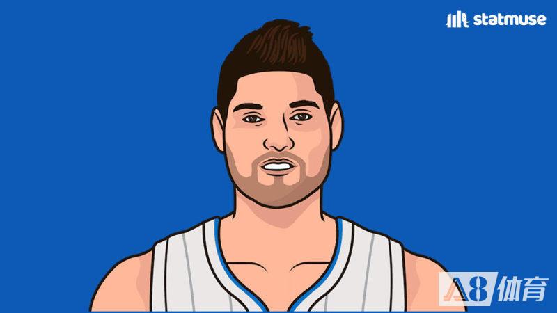 武切维奇成为NBA首位砍30+10+5+5并命中5三分的中锋球员