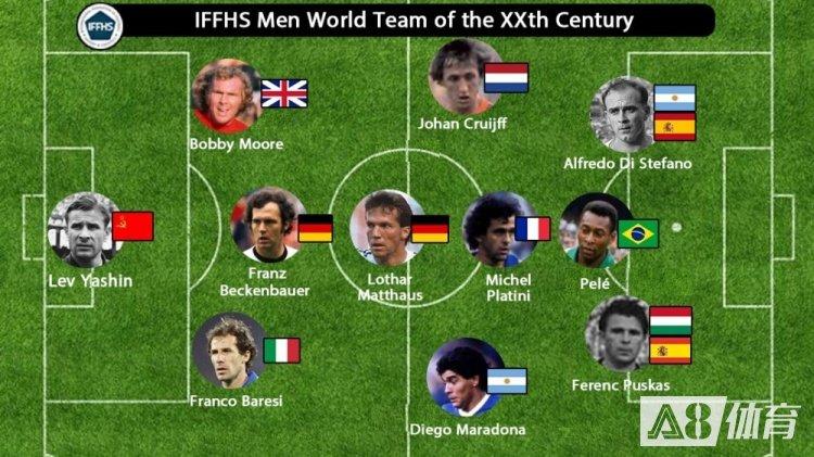 IFFHS评20世纪足坛最佳阵:贝利、马拉多纳领衔,多名传奇在列