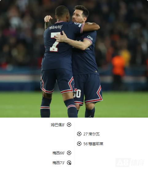 【战报】欧冠:巴黎3-2莱比锡,梅西双响,姆巴佩一球一助攻